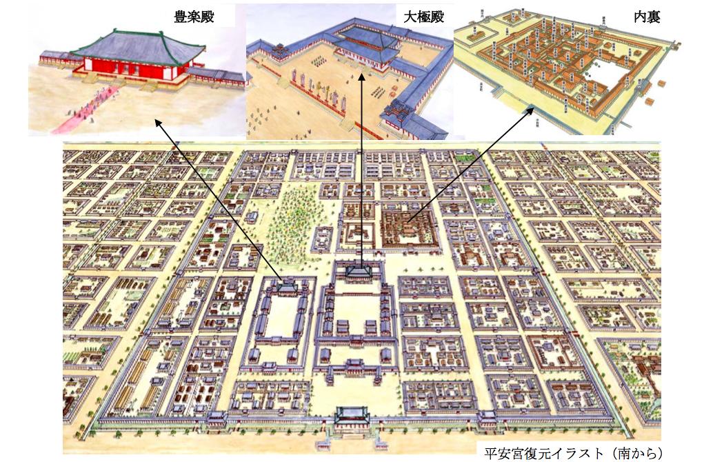 http://kamigyo.sakura.ne.jp/tokushu/%E5%B9%B3%E5%AE%89%E4%BA%AC%E9%81%B7%E9%83%BD.png